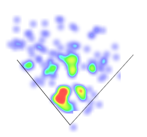 Reading Heat Map